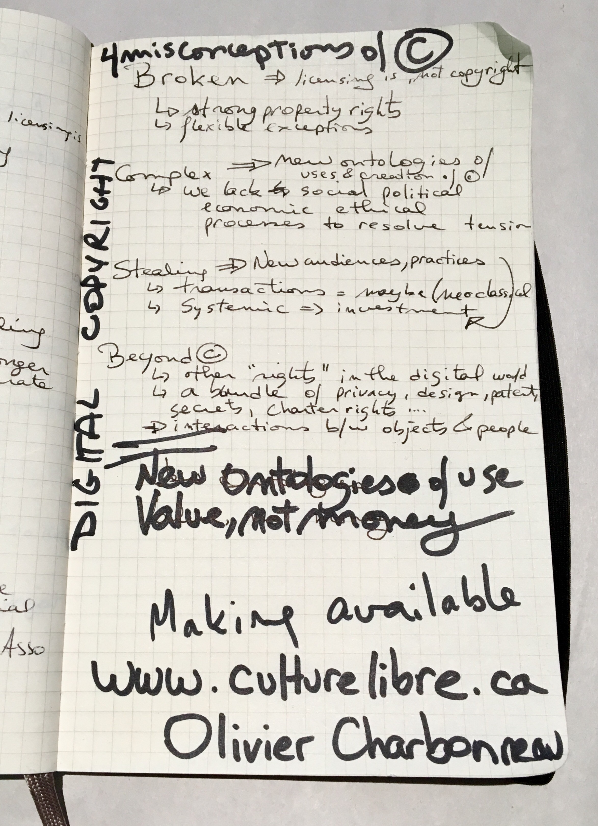 Notes manuscrites de l'intervention d'Olivier Charbonneau sur le droit d'auteur numérique